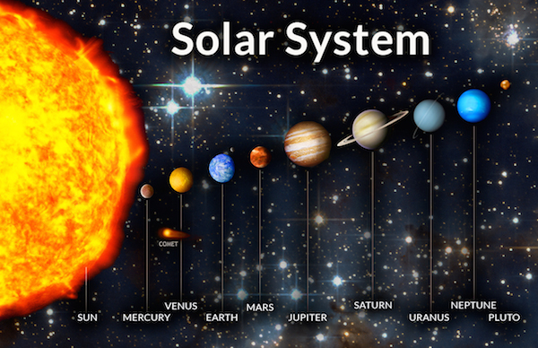 current solar system - photo #5